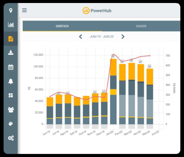 Imagem apresentação gráfico PowerHub